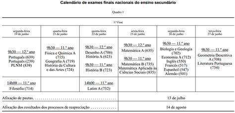 Angola Calendario 2018 Calend 225 Escolar E De Exames Ano Letivo 2016 2017