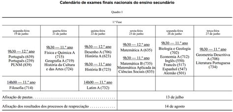 Calendã Exames Nacionais 2018 Calend 225 Escolar E De Exames Ano Letivo 2016 2017