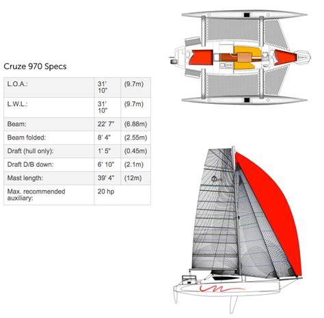 Cheap Caravan Awnings Online Corsair Motorhome Manual Retractable 30 Autosrutor