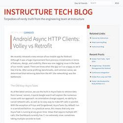 android async http android musicas pearltrees