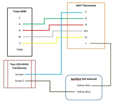 aprilaire 500 wiring diagram aprilaire dehumidifier wiring