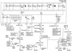 91 s10 cluster wiring diagram get free image about wiring diagram