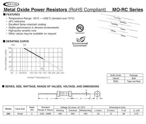 5k ohm resistor data sheet resistor 330 ohm data sheet datasheet 28 images metalloxid widerstand 5 watt 330 ohm kleine