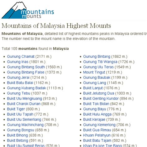 Senarai Oven Di Malaysia anak 9 adanih