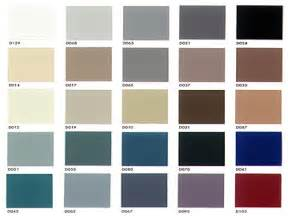 home depot interior paint color chart home depot interior design home painting