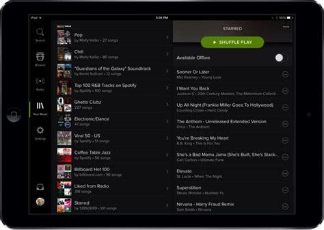 how much does the full version of spotify cost spotify finally gets it together on the ipad
