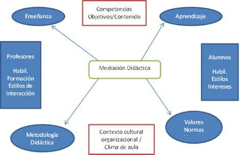 etica conto on line estrategias y recursos para la formaci 243 n on line