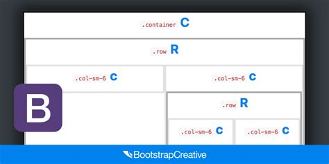 bootstrap layout helper bootstrap 4 grid system explained with flexbox exles 2018