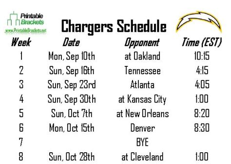 san diego chargers football schedule 2014 chargers 2014 2015 football schedule printable search