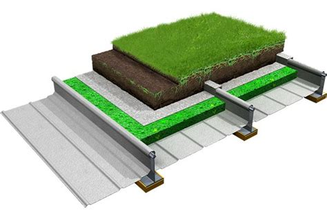 section of green roof 1000 images about green roof detail on pinterest green