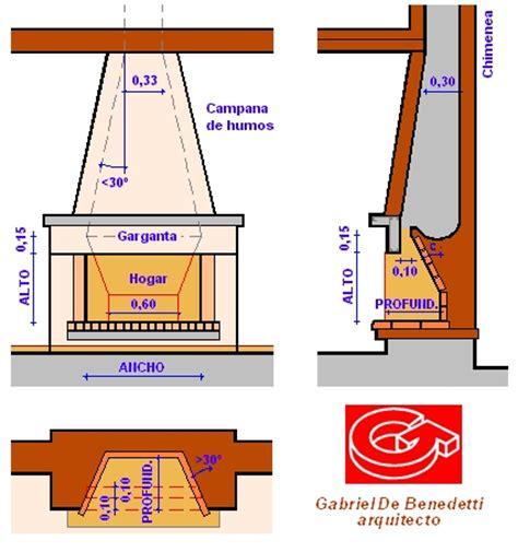 construcci 243 n de chimenea de le 241 a planos foros s 243 lo