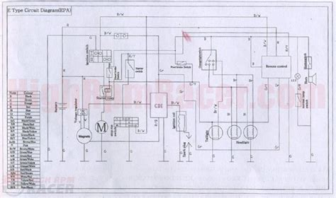 wiring diagram for roketa 110cc 4 wheeler wiring free