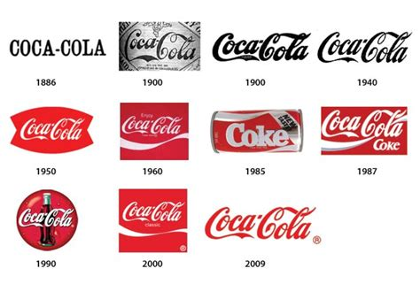 logo evolution coca cola image gallery coke logo