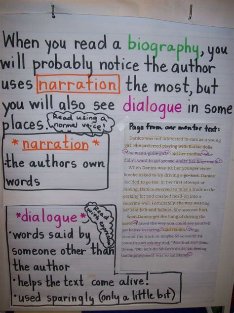language features in a biography biography lesson on how author uses narration and dialogue