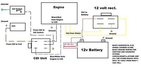 Roketa 150cc Go Kart Wiring Diagram Best Wiring Diagram