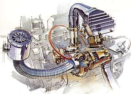diagram   series turbo setup