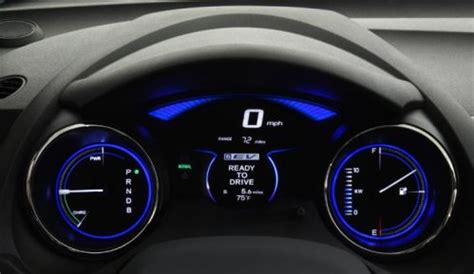 the gauge cluster of the honda ev concept | torque news