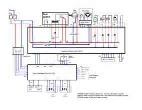 Whirlpool dryer schematic wiring diagram additionally dc motor
