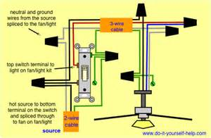 Diagrams for a ceiling fan and light kit do it yourself help com