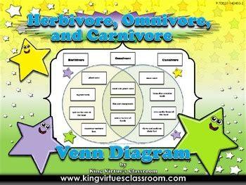 herbivore carnivore omnivore venn diagram animals herbivore omnivore and carnivore venn diagram compare and contrast
