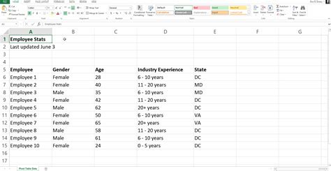 S Saving And Energy With Pivot Tables