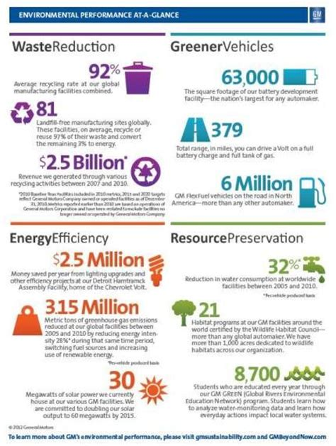 corporate sustainability report template 17 best images about progress reports on