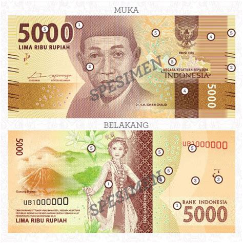 berikut penakan uang rupiah desain baru yang diluncurkan hari ini kotasubang