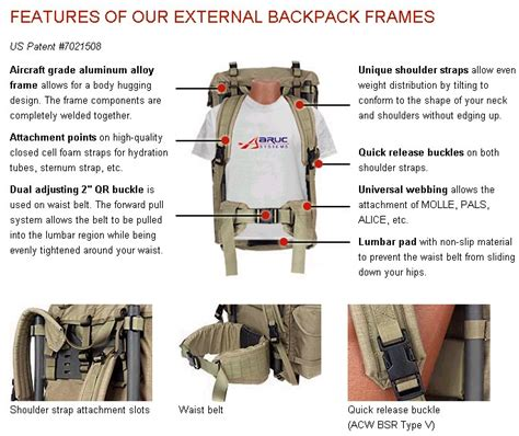 what do marines carry in their packs improved rucksacks now
