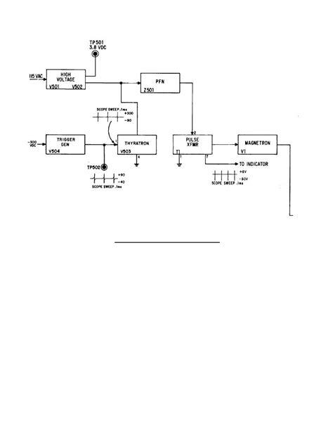 radar warning receiver block diagram radar transmitter block diagram simple block diagram