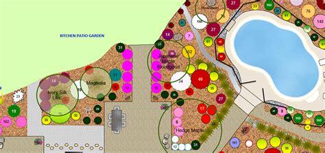 Design Your Own Garden App Home Design Design Your Own Garden App