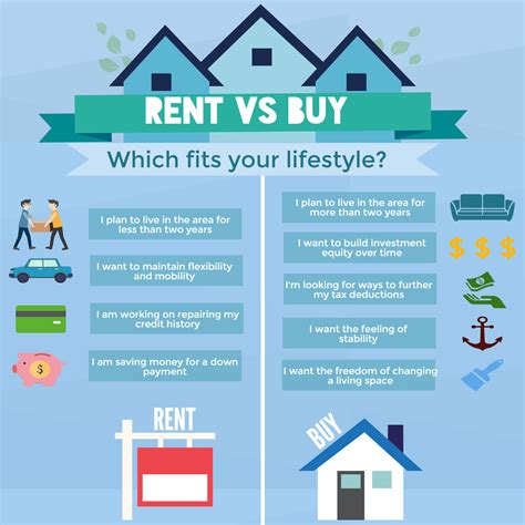 renting vs buying house what are the benefits of owning a home a new way to
