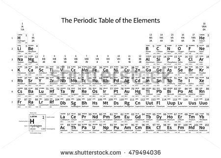 printable periodic table with ionization energy black white monochrome periodic table elements stock