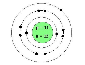 what is the bohr diagram physicsonline