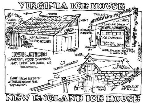 ice house design how to build an ice house diy mother earth news