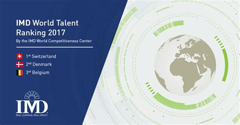 Imd Mba Ranking 2017 by Competitiveness Talent Rankings Imd