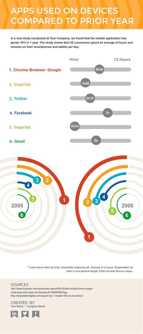 comparison infographic template infographic design visme introduces 20 new comparison