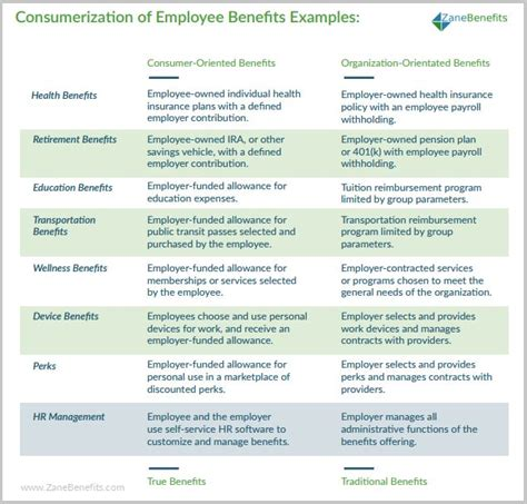 differences employee independent contractor differences employee independent contractor hellozach co