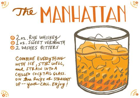 cocktail recipe cards the manhattan