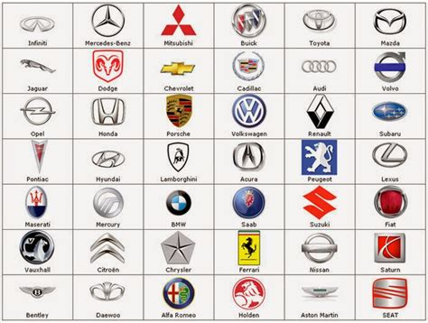car brands that start with m car brands