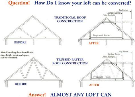 173 best Beautiful Loft Conversion Ideas images on