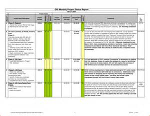 Daily Project Status Report Template Daily Schedule Template Calendar Template 2016