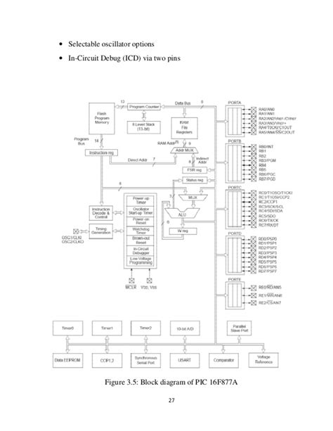 home security system project pdf 28 images gsm based
