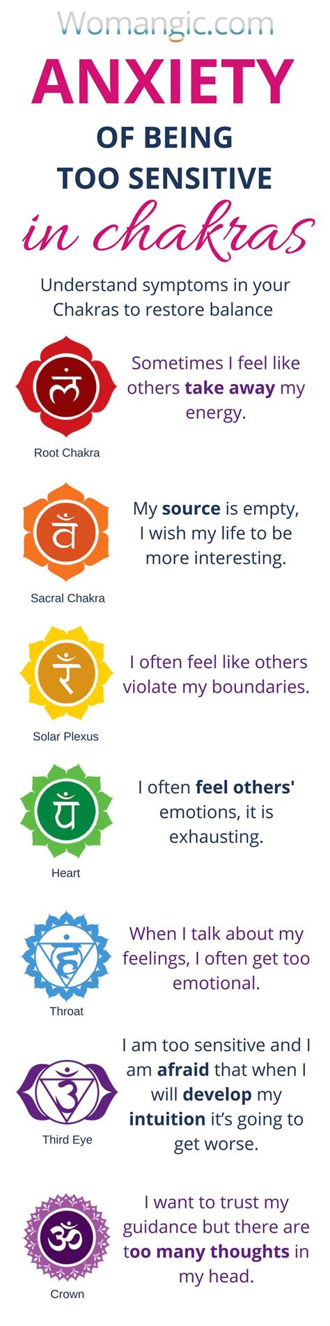 Anxiety After Detox by Everyday Anti Anxiety Chakras Affirmations Tools Kit