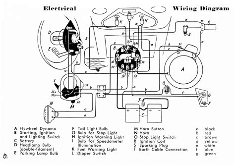 dynastart wiring diagram 24 wiring diagram images
