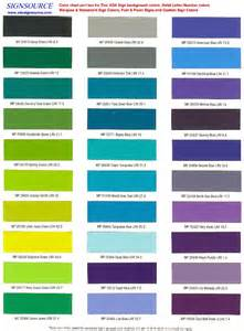 color of zinc color chart