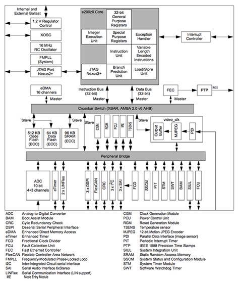 ouku wiring harness ouku din wiring diagram