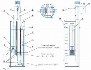 Схема включения насосов гвс