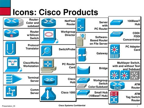 cisco visio stencils ppt ppt icons cisco products powerpoint presentation id