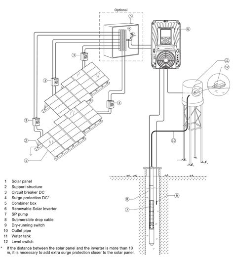 grundfos submersible wiring diagram 40 wiring