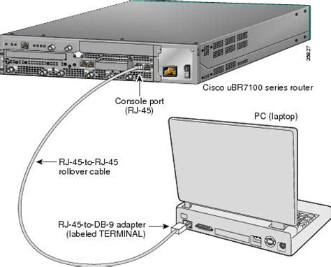 cisco console cisco ubr7100 series hardware installation guide chapter